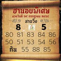 เลขเด็ดหวยฮานอยพิเศษ 19/07/64