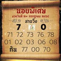 เลขเด็ดหวยฮานอยพิเศษ 20/07/64