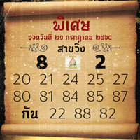 เลขเด็ดหวยฮานอยพิเศษ 21/07/64