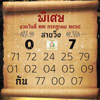เลขเด็ดหวยฮานอยพิเศษ 22/07/64