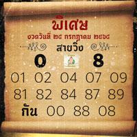 เลขเด็ดหวยฮานอยพิเศษ 24/07/64