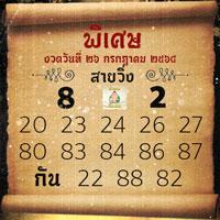 เลขเด็ดหวยฮานอยพิเศษ 26/07/64