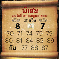 เลขเด็ดหวยฮานอยพิเศษ 30/07/64