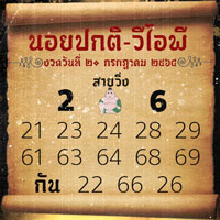 เลขเด็ดหวยฮานอย+vip 20/07/64